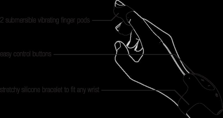 Kimi Finger Vibe